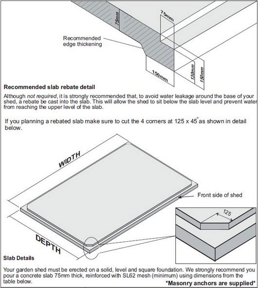 Spanbilt Slab details and instructions